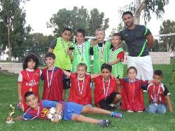 יום הולדת כדורגל בבאר שבע